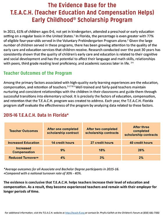 The Evidence Base for the T.E.A.C.H. (Teacher Education And Compensation Helps) Early Childhood® Scholarship Program