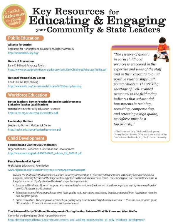 Key Resources for Educating and Engaging your Community and State Leaders